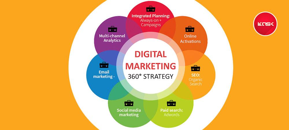 دیجیتال مارکتر 360 درجه کیست